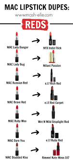 A Mac Lipstick Dupe For All Of The Bestselling Red Shades