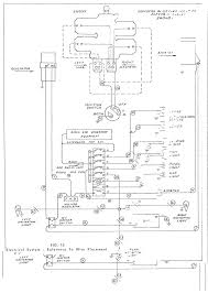 ricon s series 12v wiring diagram diagrams lund tyee best of lift ricon s series wiring diagram lift roc grp org in
