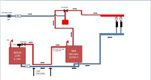 taco zone valve wiring diagram the wiring similiar taco 571 zone valve wiring keywords