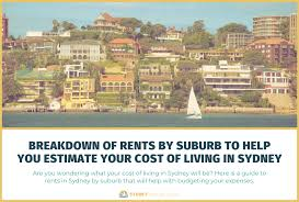 cost of living in sydney