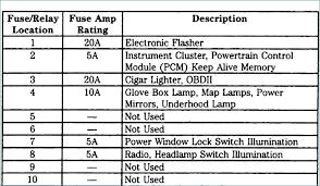 2011 ford f 350 wiring diagram smart wiring electrical wiring diagram 2011 ford f350 fuse box diagram elegant 26 new 2010 f150 xlt rhlobaparda 2011 ford