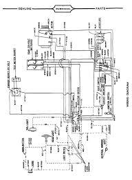 cushman wiring diagram wiring diagrams best cushman 48 volt wiring diagram data wiring diagram today electric golf cart wiring diagram cushman wiring diagram