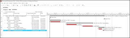 Prioritized To Do Lists Prioritized To Do List Template To Do List Template Excel Lovely
