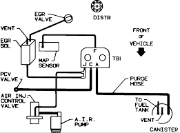 chevy wiring diagram images chevy 350 tbi autos weblog chevy 350 hei distributor wiring diagram