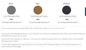 Delta Airlines Skymiles Medallion Status Match Challenge