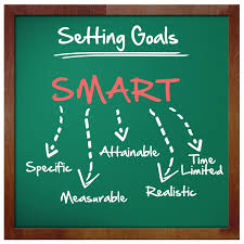 setting a new year s intention the smart way yogasteya smart goal setting strategy