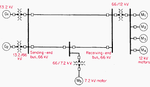 how to make a simple electric generator. Three-phase Power System Represented By Single Line Diagram How To Make A Simple Electric Generator E
