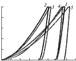 Diagram Of A Pyramid Indentation Diagram For A Pyramid Indenter Penee Trating
