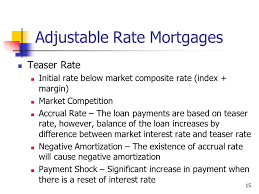 Arm Amortization Schedule Adjustable Rate Mortgage Calculator My Mortgage Home Loan