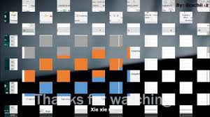 Mosaic Or Mekko Charts Mosaic Plot In Microsoft Excel Contingency Tables Really Easy Aka Marimekko Chart