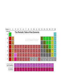 15 best Periodic table images on Pinterest | Canvas prints ...