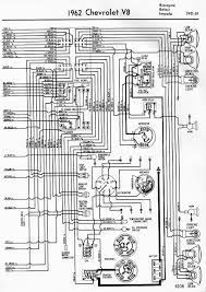1962 chevrolet impala wiring diagramvehiclepad wiring diagrams chevy truck 1962 the wiring diagram
