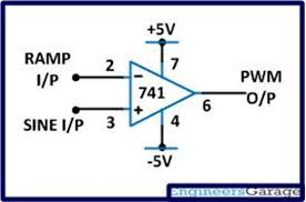 pulse position modulation ppm circuit design comparator circuit