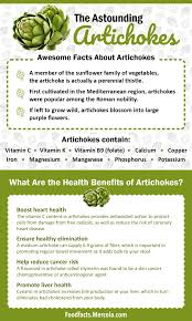 What Is Artichoke Good For Mercola Com