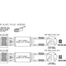 rca rj45 wiring diagram wiring diagrams data rca rj45 wiring diagram best secret wiring diagram u2022 telephone wiring diagram rca rj45 wiring diagram