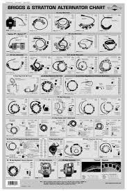 Briggs And Stratton Alternator Chart For Briggs Engines