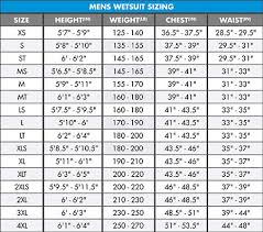 Oneill Mens Wetsuit Size Chart Oneill Wetsuit Size Chart Moment Surf Company