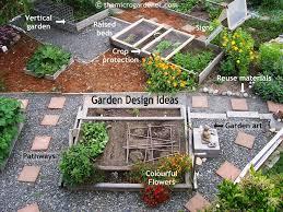 Garden Design Images Pict Cool Inspiration Ideas
