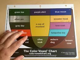 Color Vowel Chart Cards Shop Elts