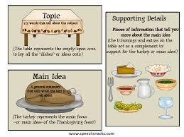 Topic Main Idea Supporting Details Worksheets For All Download And