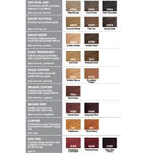 Redken Shades Eq Chart 2016 Pin By Elize Fourie On Hair Styles And Colours In 2019