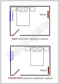 Impressive Feng Shui Bedroom Office Home Decoration U And Beautiful Design