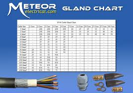 Snow Cable Size Chart Swa Gland Chart Electrical News Meteor Electrical Ltd