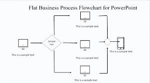 How To Write Business Process Flow Chart Flat Business Process Flowchart For Powerpoint