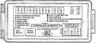 ford thunderbird 1989 1993 fuse box diagram carknowledge ford thunderbird fuse box diagram engine compartment fuse box