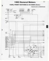 gmc motorhome wiring diagram schematic wiring diagrams motorhome wiring schematic nilza net
