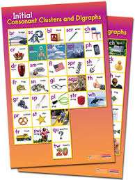 Free Ending Blends Chart Fountas Pinnell Consonant Cluster Chart Poster Pack