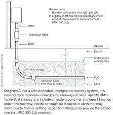 Protec Size Chart Electrical Pvc Pipe Size Chart Bedowntowndaytona Com