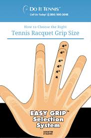 Choosing The Right Tennis Racquet Grip Size Tennis Blog