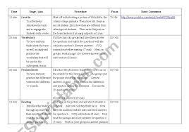 English Worksheets Lesson Plan American English File