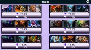 which is the best dota 2 hero combo