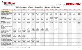 Bernina Comparison Chart For A Comparison Of All Bernina Machines Click Here