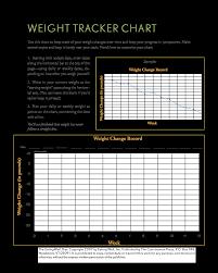 Weekly Weight Loss Tracking Chart Templates At