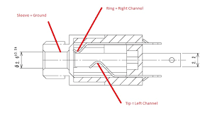 female 3 5mm jack wiring diagram not lossing wiring diagram • 3 5mm wiring diagram schematic wiring diagram third level rh 17 17 21 jacobwinterstein com 3 5mm jack splitter 1 male to 2 females isolating 3 5mm jack