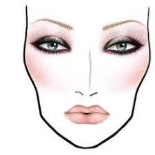 70 Best Mac Face Charts Images Mac Face Charts Makeup
