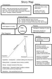 sample comparison essay kite runner