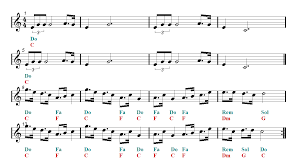 Binks Sake One Piece Ocarina Sheet Music Guitar Chords