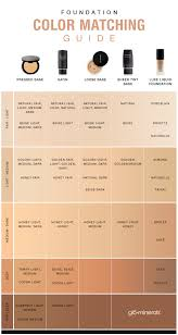 Glo Minerals Colour Chart Glo Minerals Foundation Color Matching Guide A Chart To
