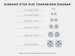 12 Complete Ring Size Chart Real Size