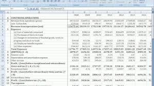 Forecast Cash Flow Statement