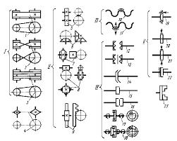 Особенности конструкции станка К жесткость виброустойчивость  Условные обозначения основных элементов на кинематических схемах станков