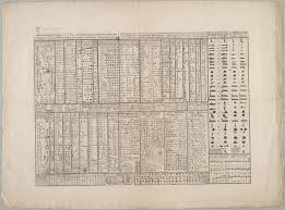 1200px Orbis eruditi literatura à charactere Samaritico deducta 1689