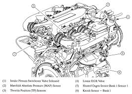 1999 nissan altima wiring diagram for radio images diagram further ignition coil distributor wiring diagram besides jeep