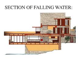 Frank Lloyd Wright Falling Water Floor Plan Frank Lloyd Wright Falling Water Floor Plans
