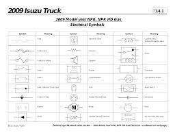 2009 isuzu truck isuzu truck service