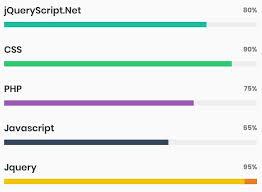 Progress Bar Chart Js Linear Progress Indicator In Jquery Rprogressbar Free
